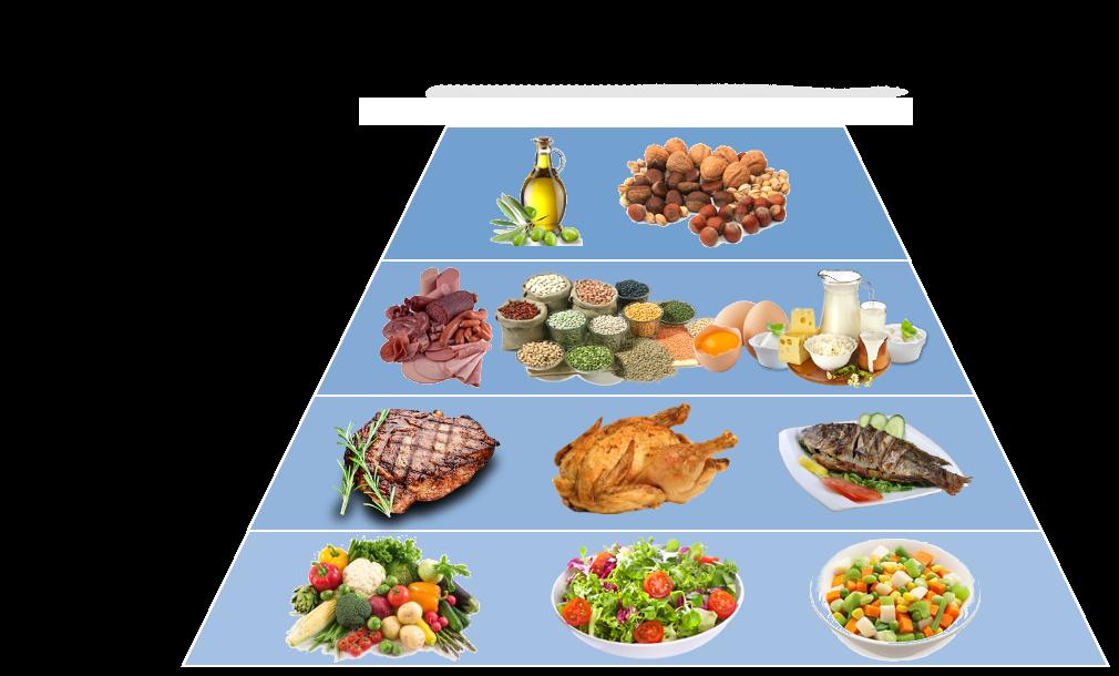 Méregtelenítő étrend (3 vagy 5 nap)
