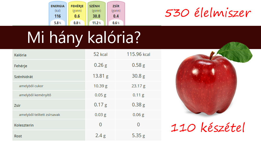 Tápanyagtáblázat • Kalóriatáblázat • Kalória, fehérje..